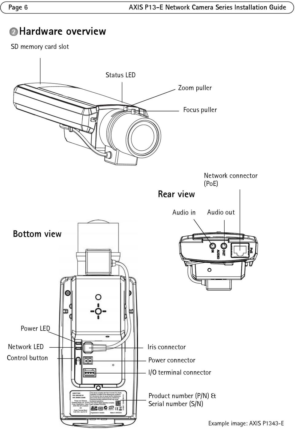 installation guide  axis p13