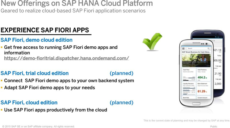 com/ SAP Fiori, trial cloud edition (planned) Connect SAP Fiori demo apps to your own backend system Adapt SAP Fiori demo apps to your needs SAP Fiori, cloud