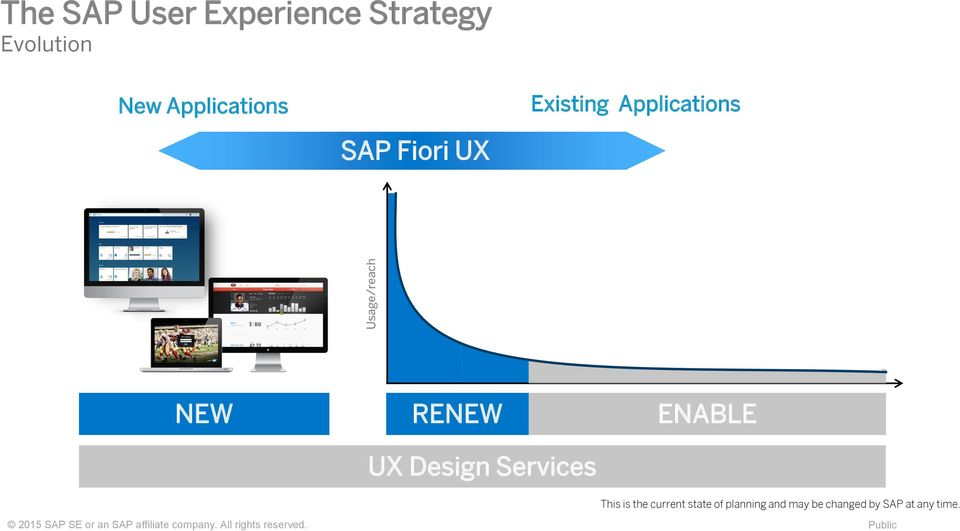 This is the current state of planning and may be changed by SAP at any