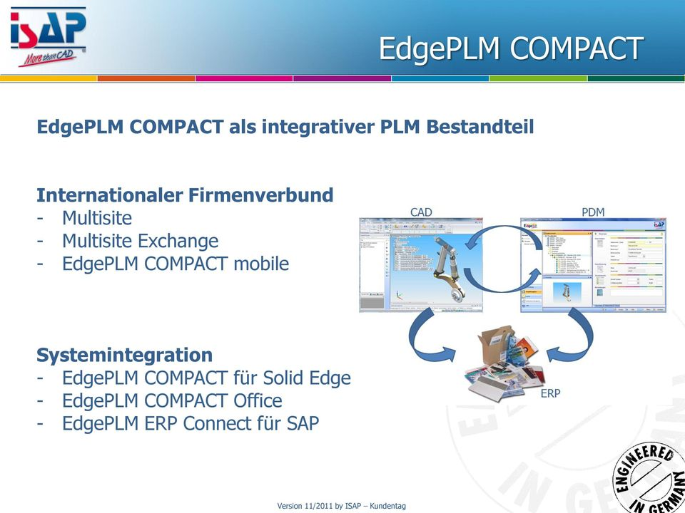 EdgePLM COMPACT mobile Systemintegration - EdgePLM COMPACT für