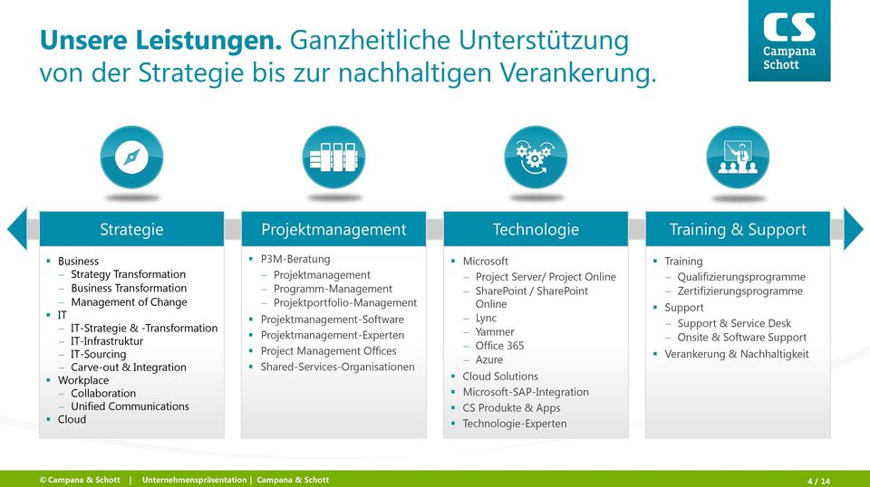Carve-out & Integration Workplace Collaboration Unified Communications Cloud P3M-Beratung Projektmanagement Programm-Management Projektportfolio-Management Projektmanagement-Software