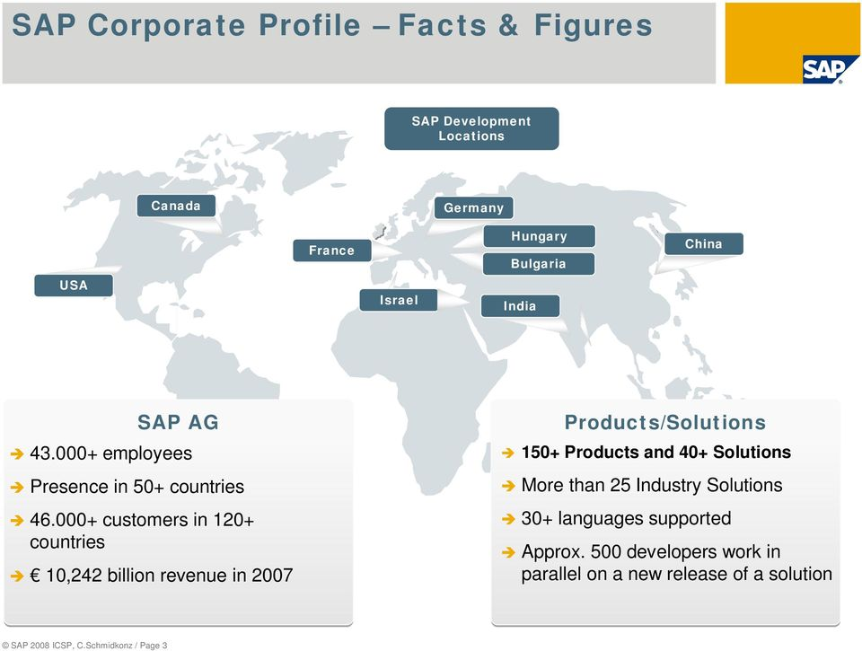 000+ customers in 120+ countries 10,242 billion revenue in 2007 Products/Solutions 150+ Products and 40+ Solutions