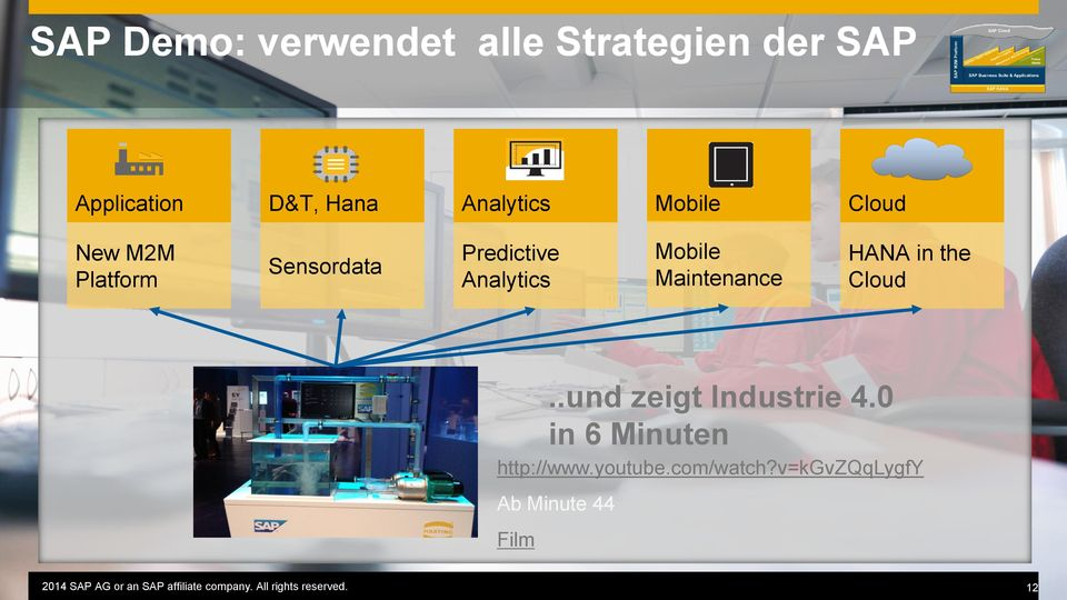 Analytics Mobile Maintenance HANA in the Cloud..und zeigt Industrie 4.