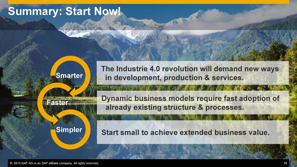 Faster Dynamic business models require fast adoption of already existing structure &
