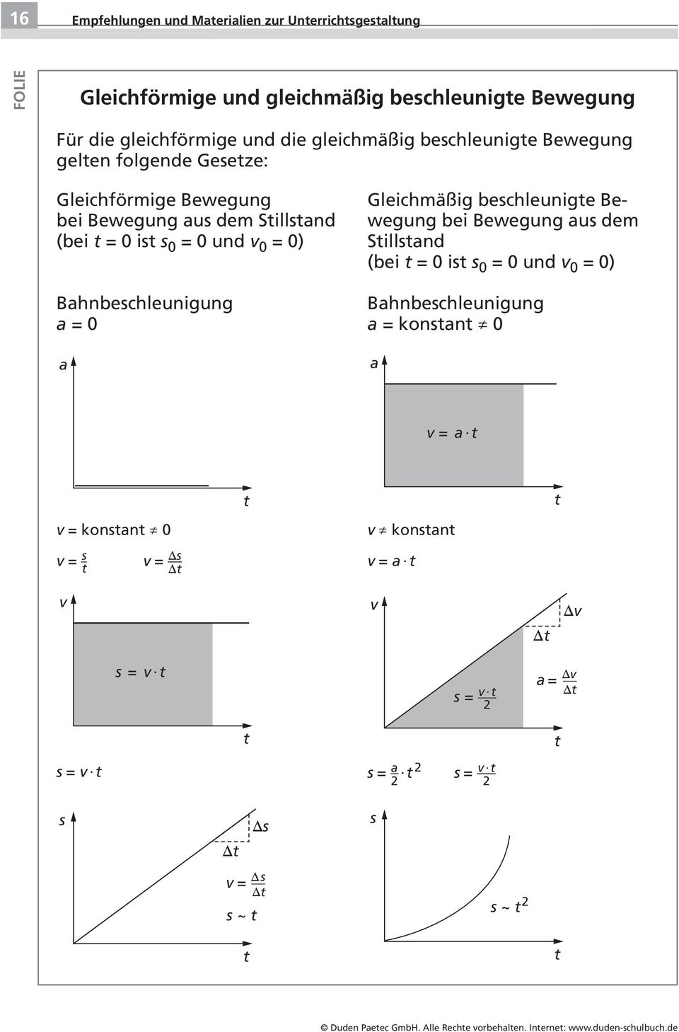 Old Fashioned Bewegung Probleme Arbeitsblatt Model - Kindergarten ...
