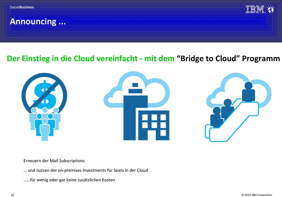 Bridge to Cloud Programm Erneuern der Mail Subscriptions