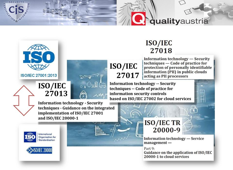 ISO/IEC 27017 Information technology -- Security techniques -- Code of