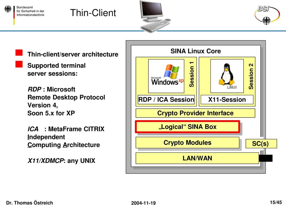 x for XP RDP / ICA Session X11-Session Crypto Provider Interface Logical SINA Box ICA :