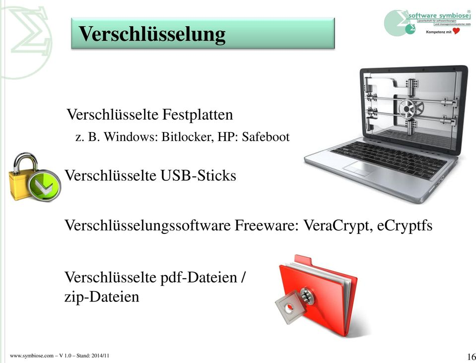 USB-Sticks Verschlüsselungssoftware Freeware: