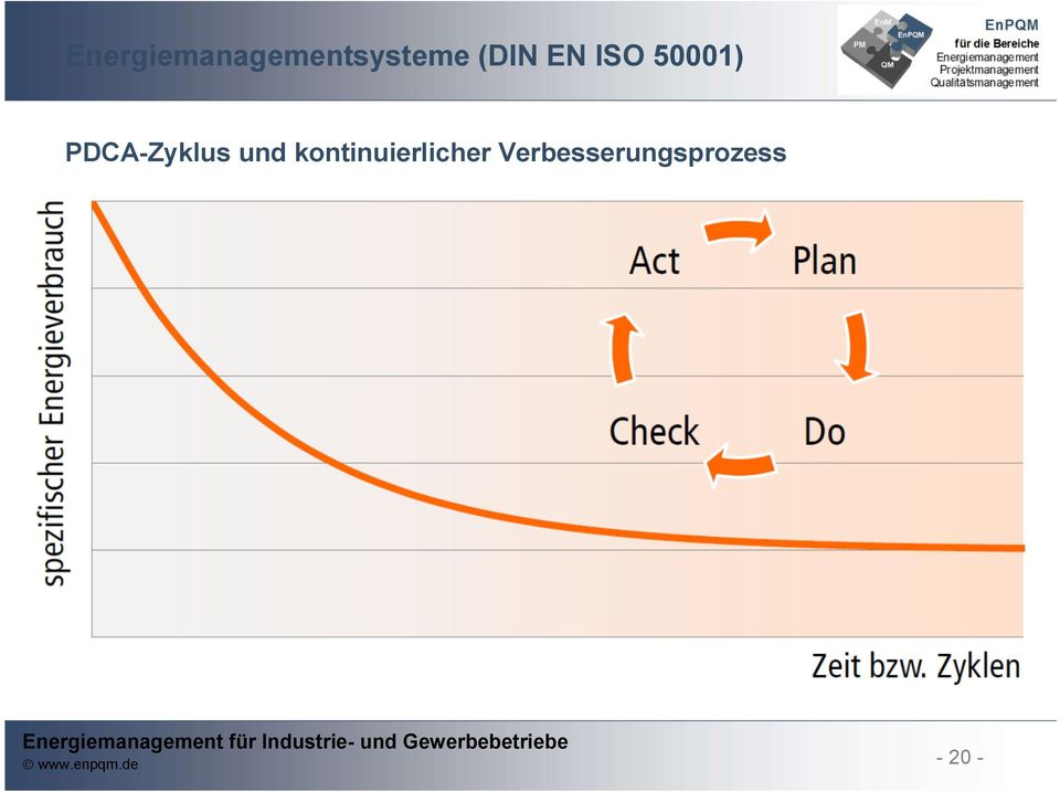 iso 50001 in detail pdf