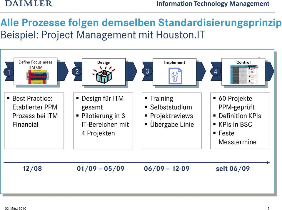 IT 1 Define Focus areas ITM OM Text 2 Text 3 Text 4 Text Demand Management Service Delivery Service Operation Design Implement Control Best Practice: Etablierter PPM Prozess bei ITM Financial