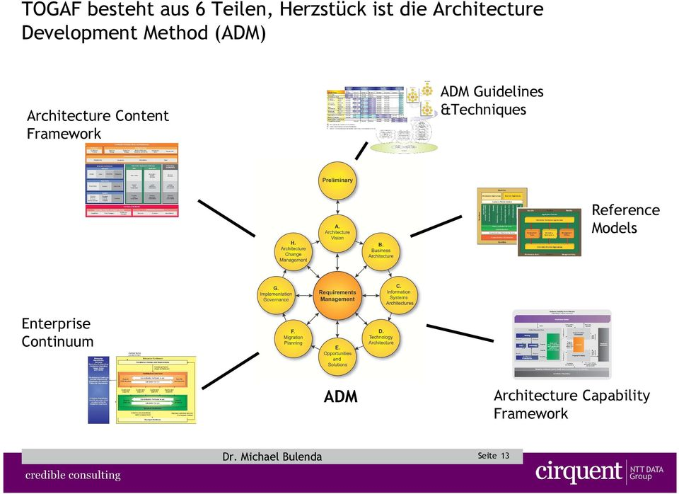 Content ADM Guidelines &Techniques Reference Models