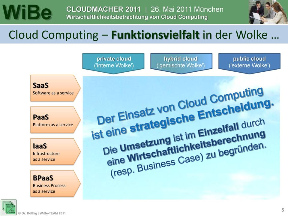 ('externe Wolke') SaaS Software as a service PaaS Platform as a