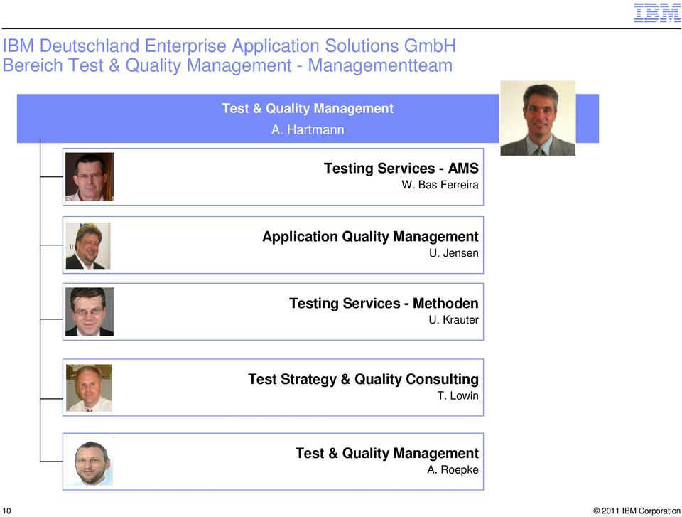Bas Ferreira Application Quality Management QS & Test U.
