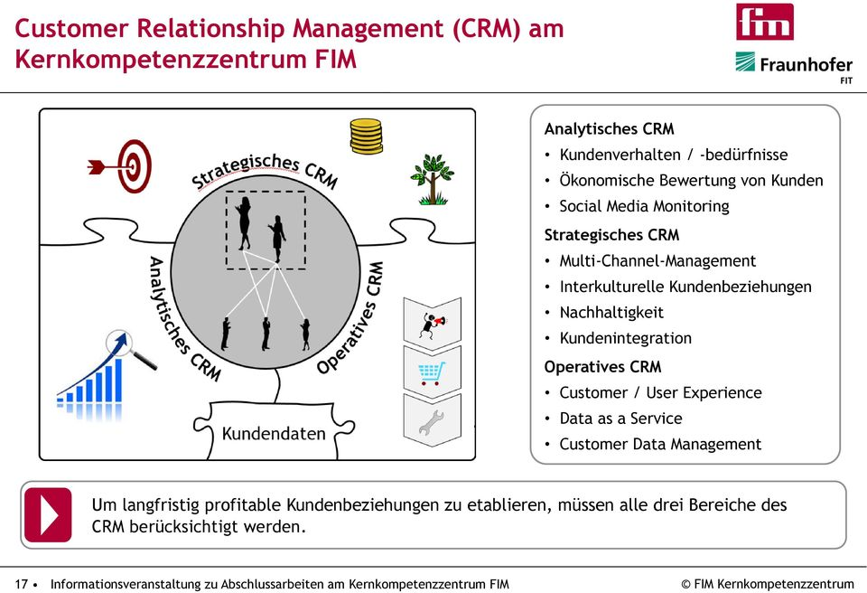 Operatives CRM Customer / User Experience Data as a Service Customer Data Management Um langfristig profitable Kundenbeziehungen zu etablieren,