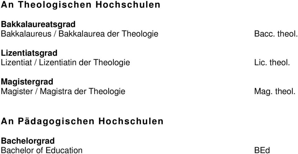 Theologie Magistergrad Magister / Magistra der Theologie Bacc. theol.