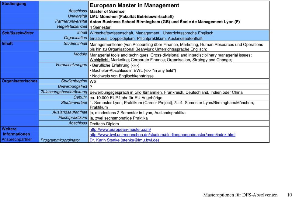 Finance, Marketing, Human Resources und Operations bis hin zu Organisational Beahvior); Unterrichtssprache Englisch; Module Managerial tools and techniques; Cross-divisional and interdisciplinary