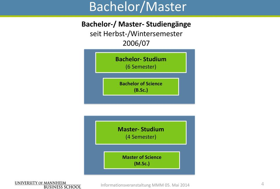 Studium (6 Semester) Bachelor of Sci