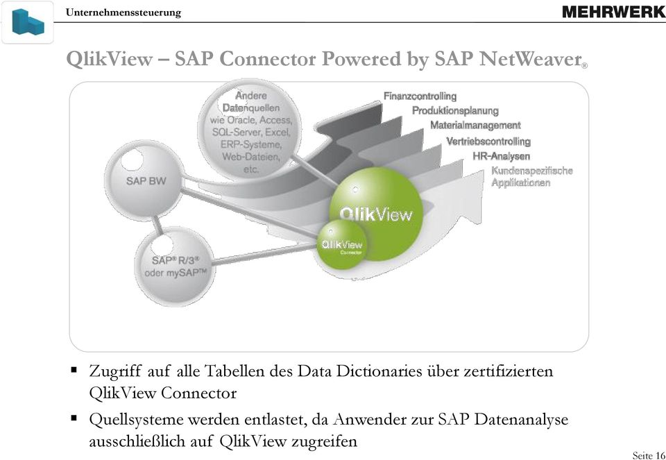 production variance analysis in sap controlling pdf