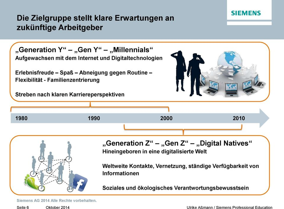 klaren Karriereperspektiven 1980 1990 2000 2010 Generation Z Gen Z Digital Natives Hineingeboren in eine digitalisierte Welt