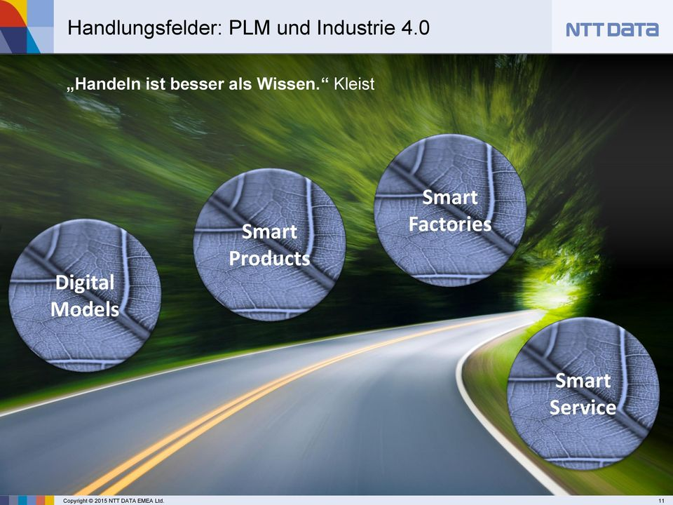 Kleist Digital Models Smart Products Smart