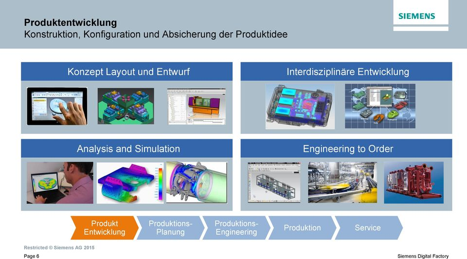 Entwicklung Analysis and Simulation Engineering to Order Produkt