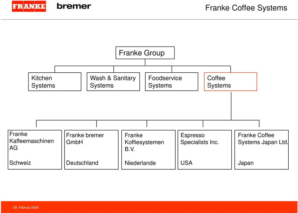 wir stellen uns vor franke group franke bremer gmbh pdf. Black Bedroom Furniture Sets. Home Design Ideas