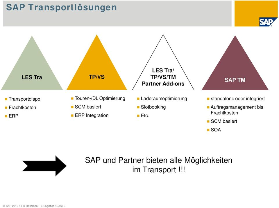 basiert ERP Integration Slotbooking Etc.