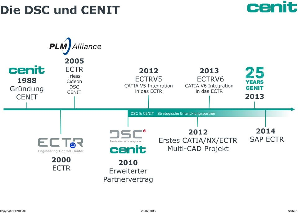 Integration in das ECTR YEARS CENIT 2013 DSC & CENIT Strategische Entwicklungspartner