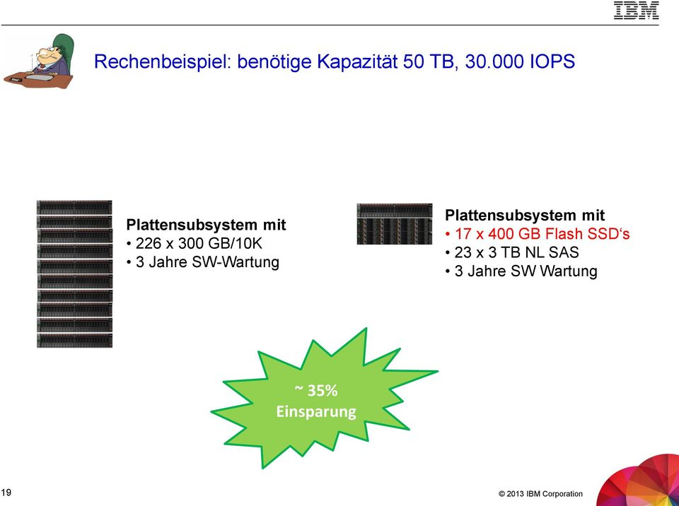 SW-Wartung Plattensubsystem mit 17 x 400 GB Flash SSD s