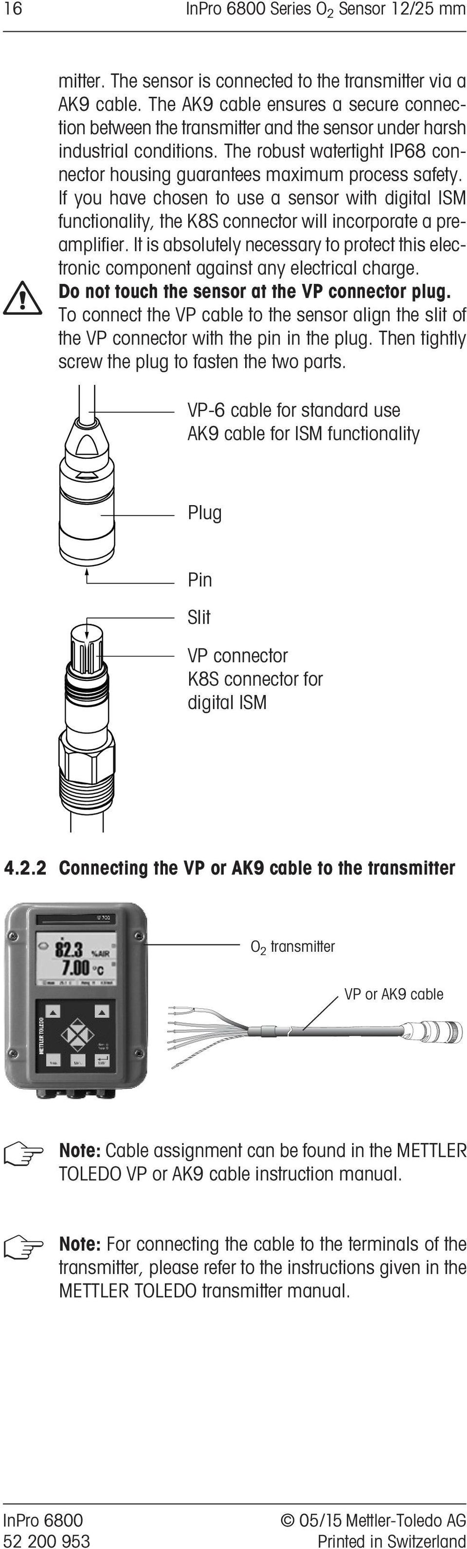 If you have chosen to use a sensor with digital ISM functionality, the K8S connector will incorporate a preamplifier.