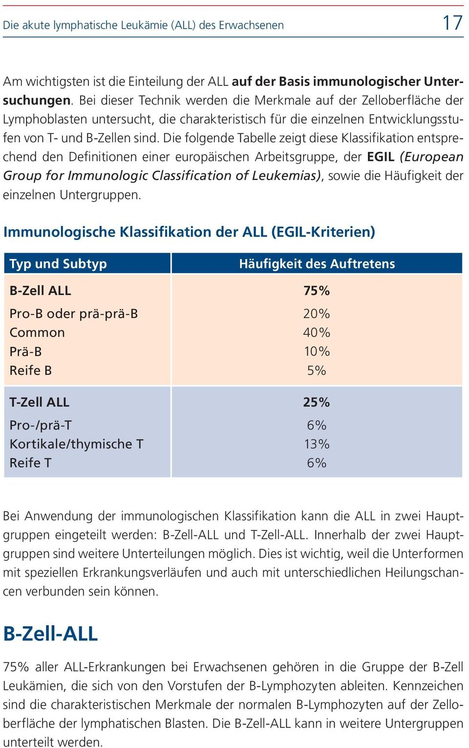 Die folgende Tabelle zeigt diese Klassifikation entsprechend den Definitionen einer europäischen Arbeitsgruppe, der EGIL (European Group for Immunologic Classification of Leukemias), sowie die