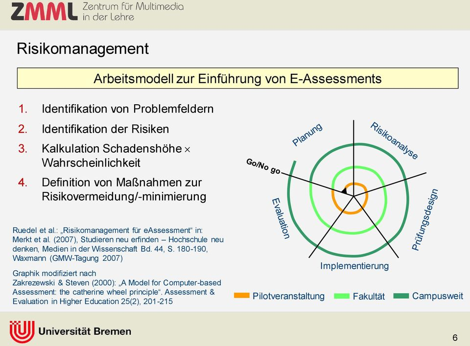 : Risikomanagement für eassessment in: Merkt et al. (2007), Studieren neu erfinden Hochschule neu denken, Medien in der Wissenschaft Bd. 44, S.