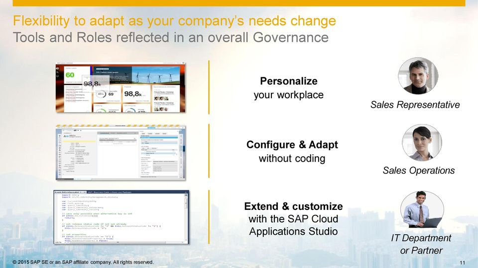 Sales Operations Extend & customize with the SAP Cloud Applications Studio IT Department or