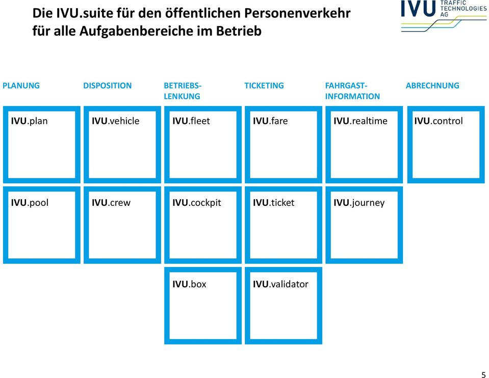 Betrieb PLANUNG DISPOSITION BETRIEBS- LENKUNG TICKETING FAHRGAST- INFORMATION