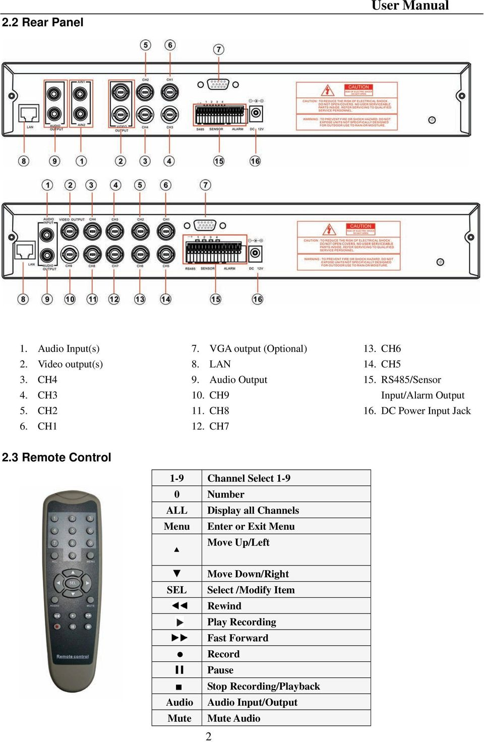 3 Remote Control 1-9 Channel Select 1-9 0 Number ALL Display all Channels Menu Enter or Exit Menu Move Up/Left SEL Audio Mute