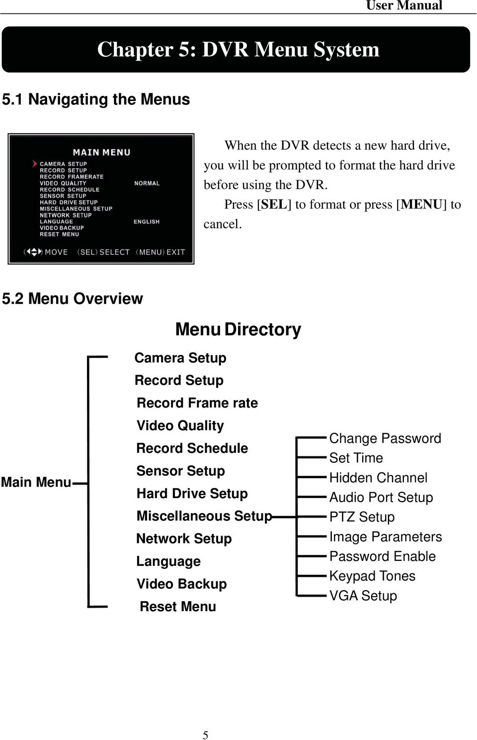 using the select/modify DVR. settings Press [MENU]: [SEL] to press format again or to press exit [MENU] or go to cancel. back to previous menu. 5.