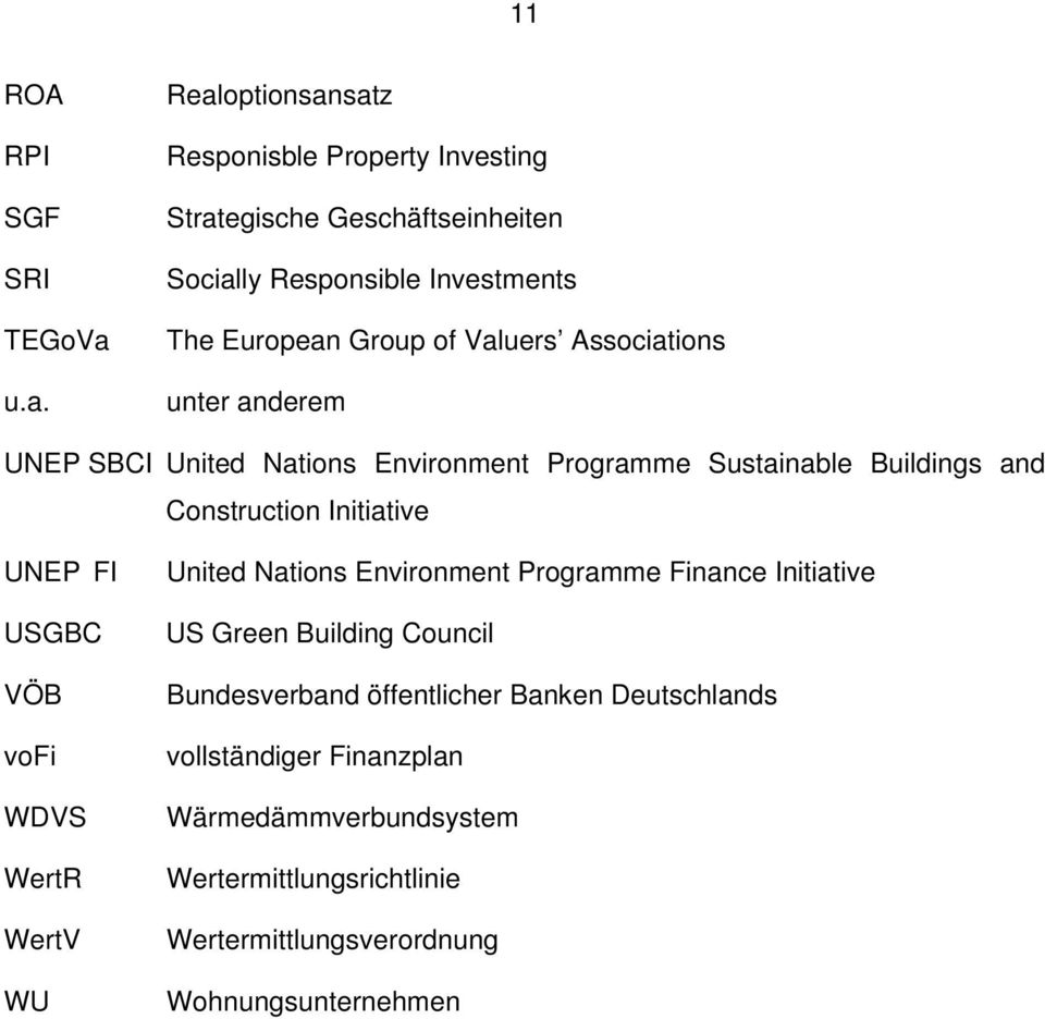 Valuers Associations unter anderem UNEP SBCI United Nations Environment Programme Sustainable Buildings and Construction Initiative UNEP FI USGBC