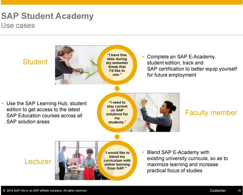 access to the latest SAP Education courses across all SAP solution areas I need to stay current on SAP solutions for my students.