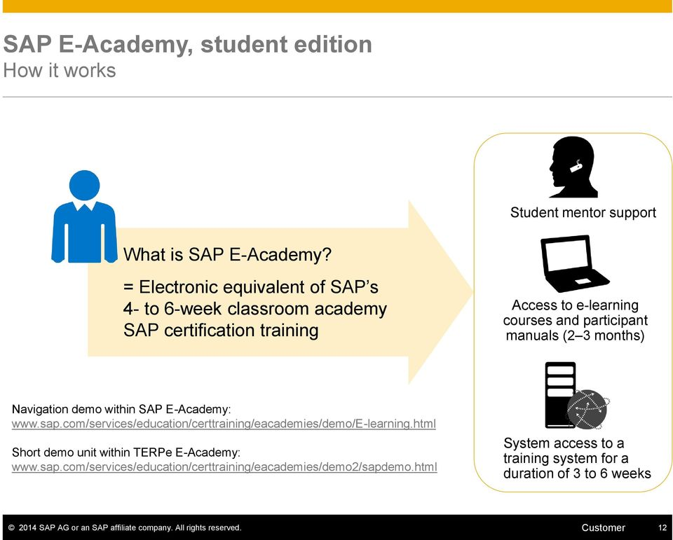 months) Navigation demo within SAP E-Academy: www.sap.com/services/education/certtraining/eacademies/demo/e-learning.