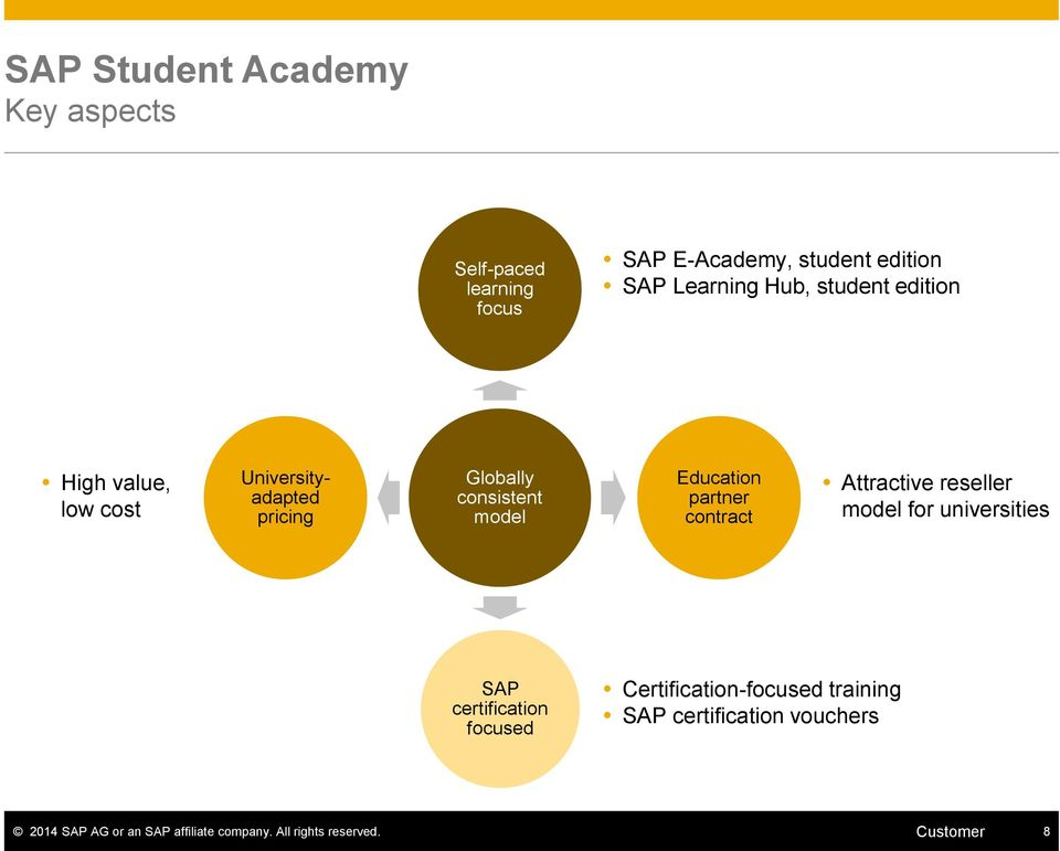 partner contract Attractive reseller model for universities SAP certification focused