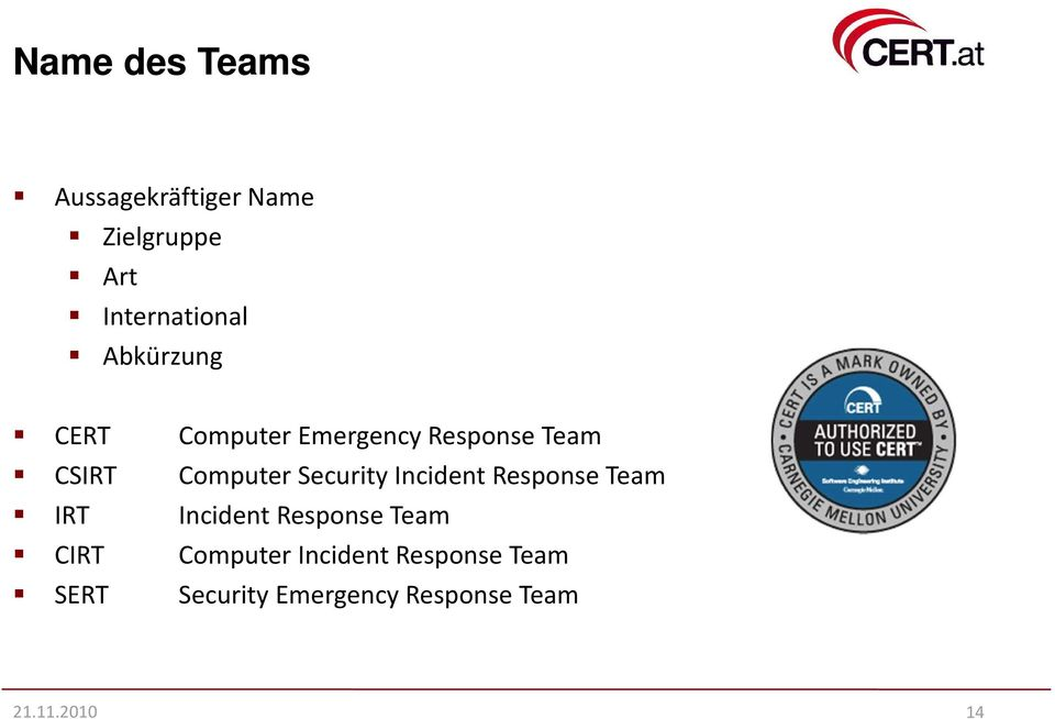 Computer Security Incident Response Team Incident Response Team