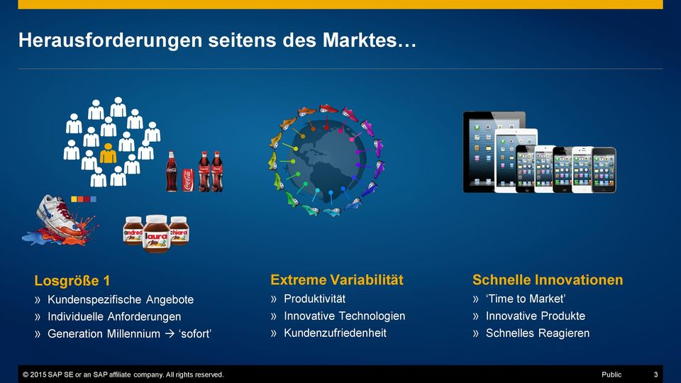 Technologien» Kundenzufriedenheit Schnelle Innovationen» Time to Market» Innovative