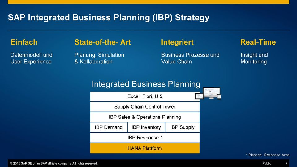 Business Planning Excel, Fiori, UI5 Supply Chain Control Tower IBP Sales & Operations Planning IBP Demand IBP Inventory