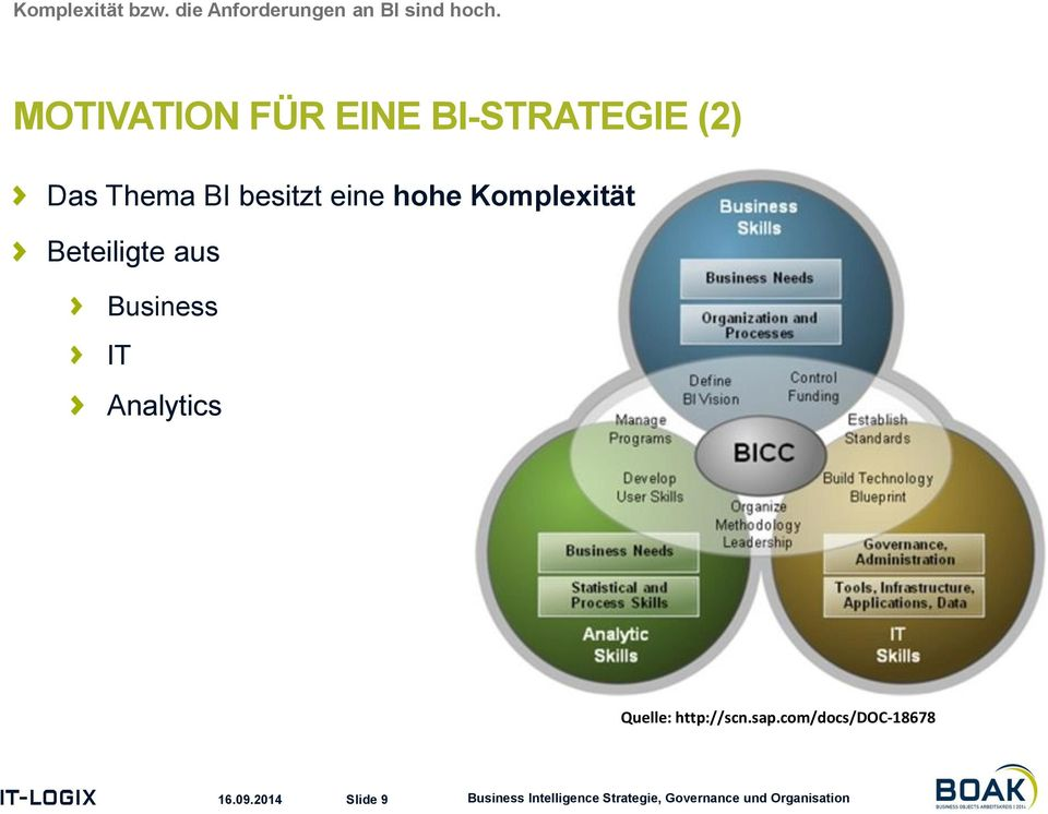 Komplexität Beteiligte aus Business IT Analytics Quelle: http://scn.sap.