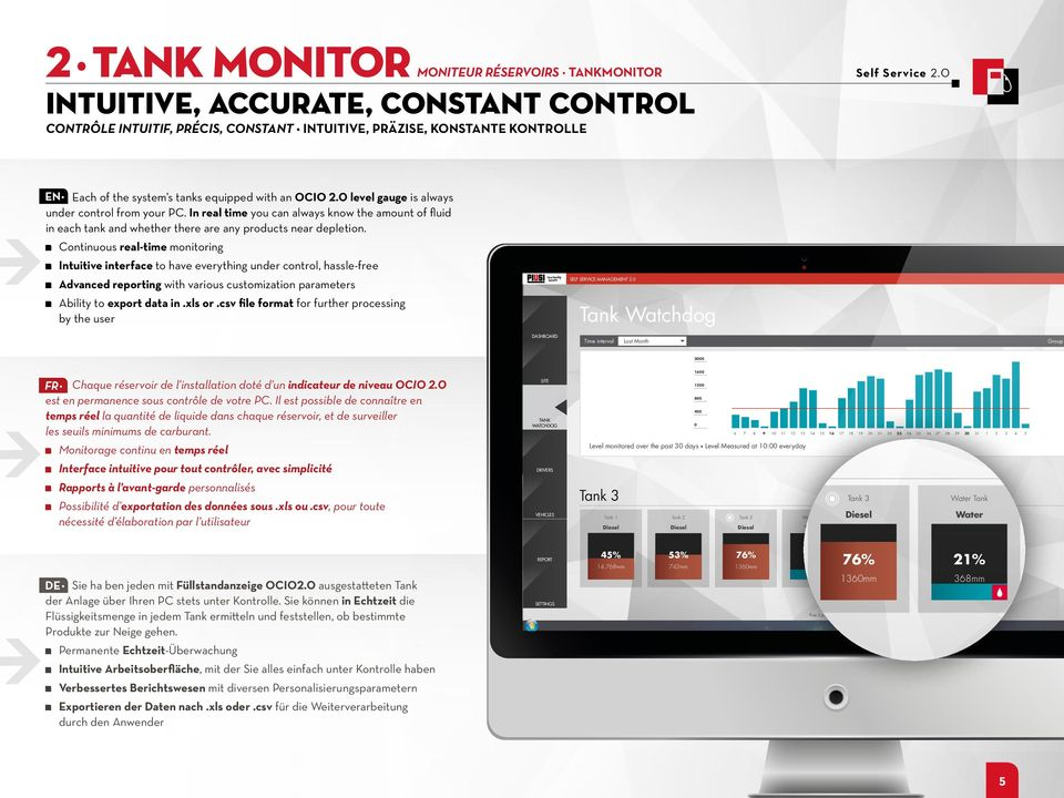 Continuous real-time monitoring Intuitive interface to have everything under control, hassle-free Advanced reporting with various customization parameters Ability to export data in.xls or.