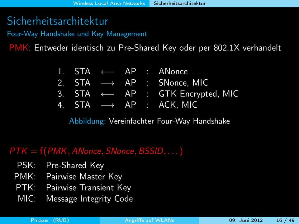 STA AP : GTK Encrypted, MIC 4.