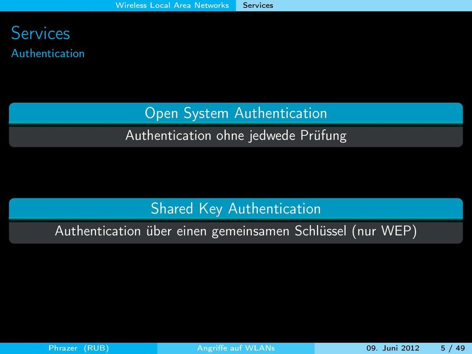 Shared Key Authentication Authentication über einen gemeinsamen