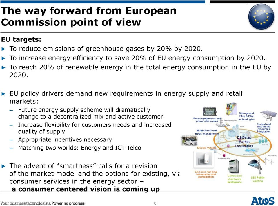 EU policy drivers demand new requirements in energy supply and retail markets: Future energy supply scheme will dramatically change to a decentralized mix and active customer Increase flexibility for