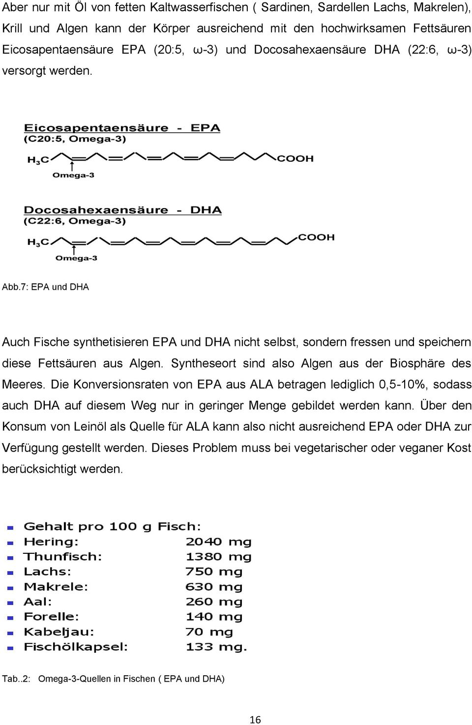 syntheseort steroidhormone